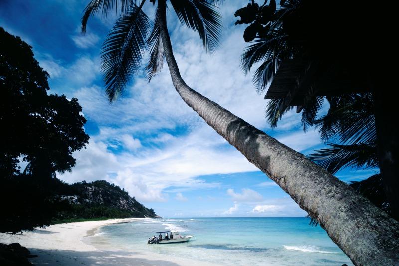 Caribbean Islands Beach
